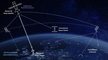 SpaceLink_Diagrams_Stg4_GFA_Civil_Compressed.jpg