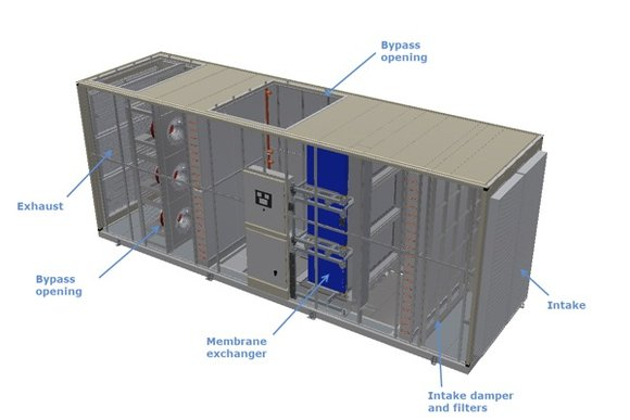 Inside a StatePoint Technology Unit