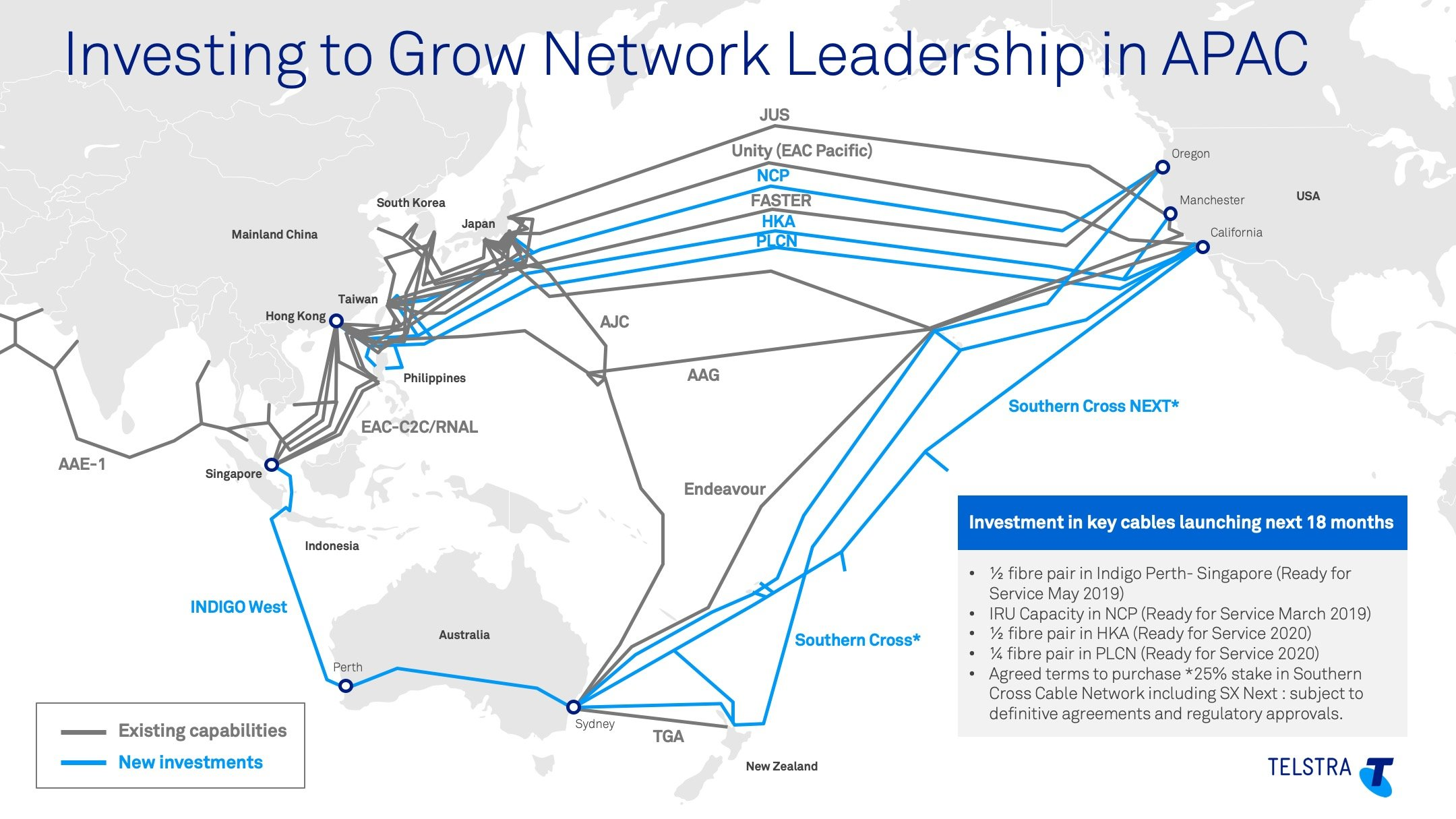 Telstra adds capacity to its submarine cable network in Asia Pacific