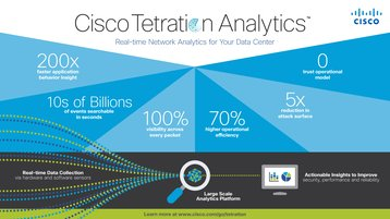 Cisco Tetration Analytics Infographic