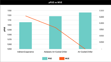 Vertiv Graph.png