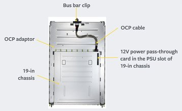 Wedge100 OCP rack adapter