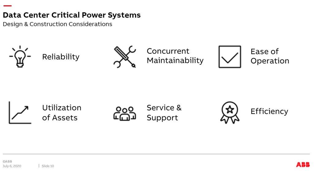 abb - systems.JPG