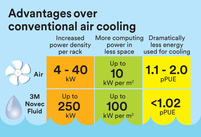 advantages over conventional air cooling 1.jpg