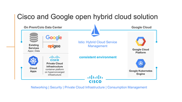 cisco google hybrid cloud