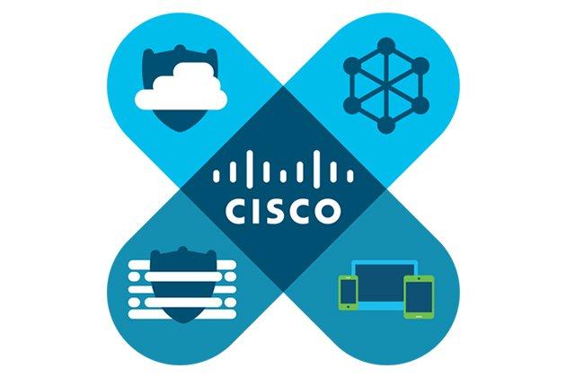 Cisco SWOT Analysis