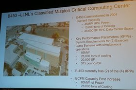 Cooling exascale