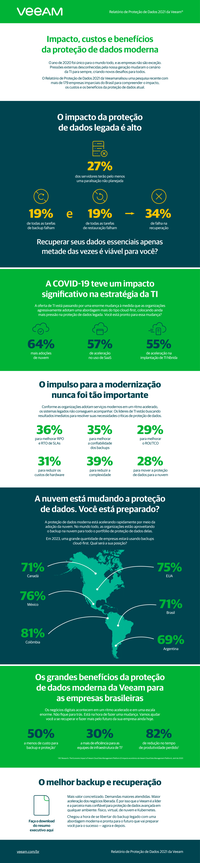 data-protection-report-infographic-2021-1.png