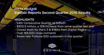 Equinix Q2 2016