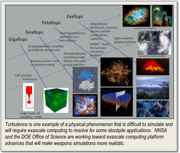 Exascale for nuclear weapons simulation