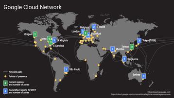 google cloud network sept 2016
