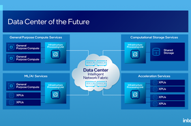 intel-data-center-future-16x9.png
