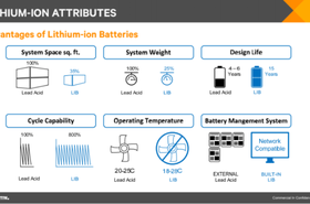 lithium_ion_attributes_vertiv.original.png
