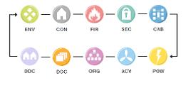 metodología trusted site infraestructure.png