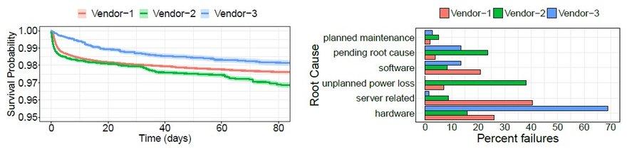 microsoft azure vendor ratios.jpg