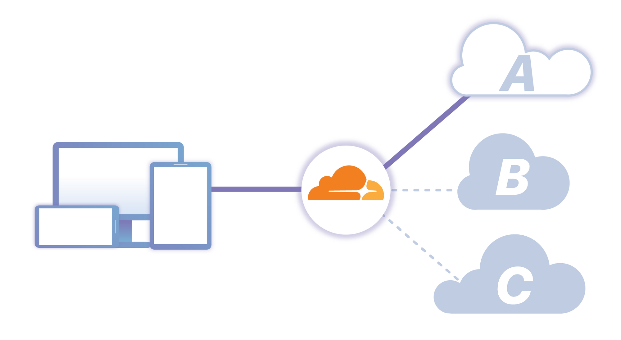 Cloudflare establishes Bandwidth Alliance to lower data transfer