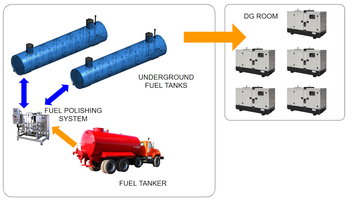 neptunux  Fuel Management System Layout and Key Components.png