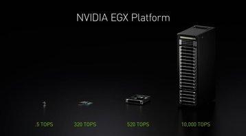 Nvidia EGX