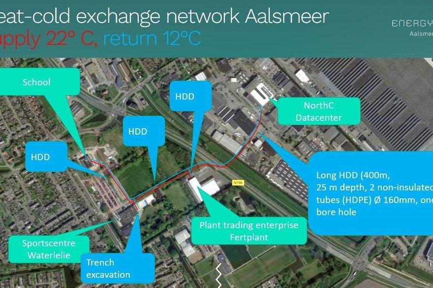 overview of Aalsmeer Energy Hub.jpg