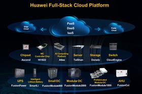 reportaje IA Huawei.png