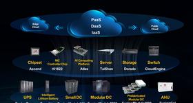 Huawei impulsa el uso de la IA en el centro de datos (Parte 2)