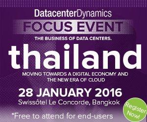 thailand 300 x250