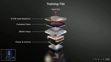training tiles.png